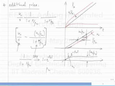 analog integrated circuit design by prof nagendra krishnapura sir analog integrated circuit design by prof nagendra krishnapura sir 28 images analog