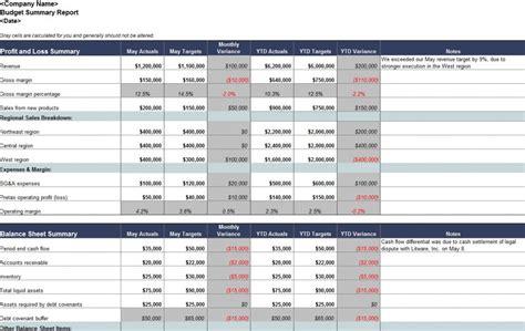 budget summary template budget summary report