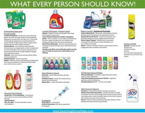 toxicity of household products toxicity of household products 28 images toxic