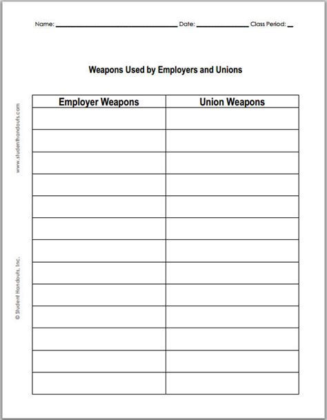 union template labor movement weapons of employers and unions student