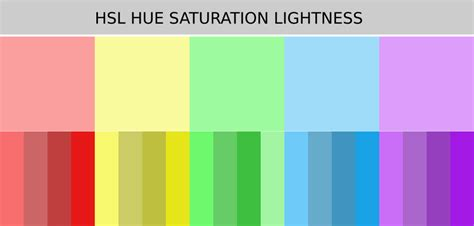 css color opacity css transparenz mit rgba hsla und opacity mediaevent de