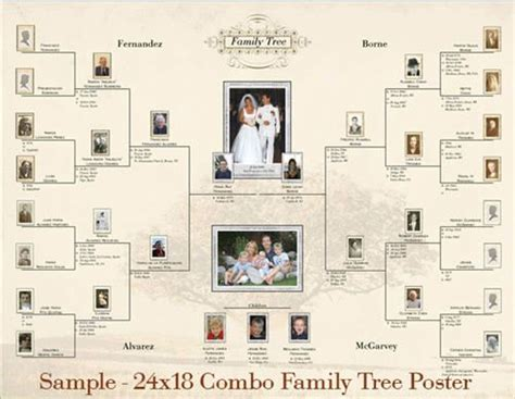 family tree chart family tree templates and tree