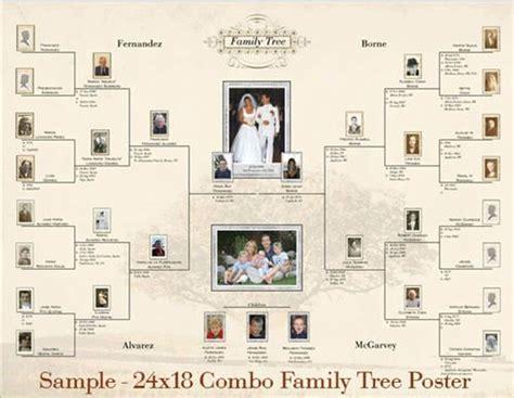 Best 25 Family Trees Ideas On Pinterest Family Tree Drawing Family Tree Mural And Family Family Genealogy Website Templates