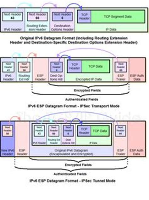 computer networking beginnerâ s guide for mastering computer networking and the osi model computer networking series books pwm0 circuit elektronik
