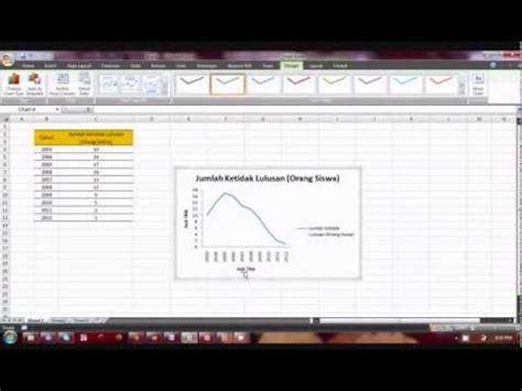 tutorial latihan excel 2007 tutorial 5 cara membuat grafik garis pada microsoft excel