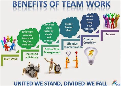 pcti benefits of team work