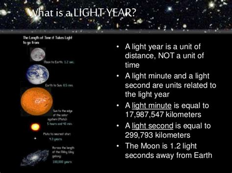 1 Light Second In Kilometers by Lightyear