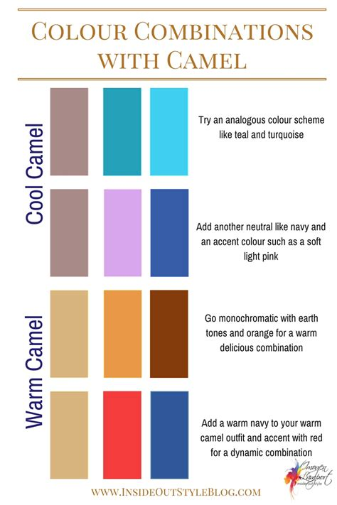 colours that go with co ordinating camel inside out style