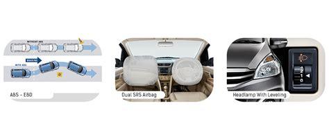 Sensor Abs Roda Belakang Suzuki Ertiga Original new ertiga diesel hybrid pt suzuki indomobil motor