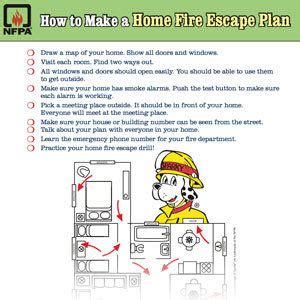 home fire safety plan sparky