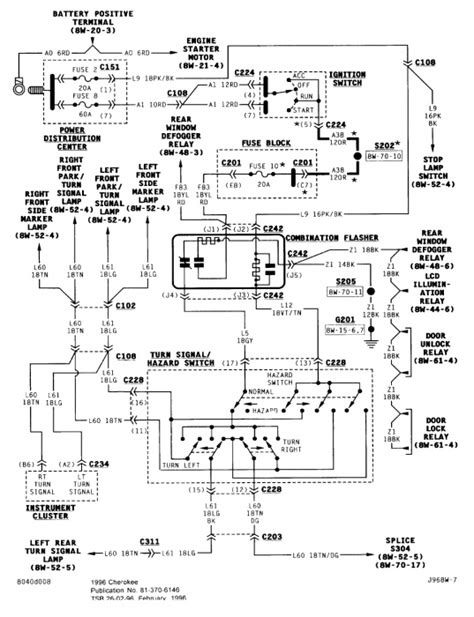 1995 jeep grand laredo wiring diagram 96 jeep wiring diagram wiring diagrams jeep wiring time wiring free printable wiring
