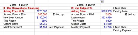 can i buy a house with 10000 down payment passive income growth where your income safely soars page 3