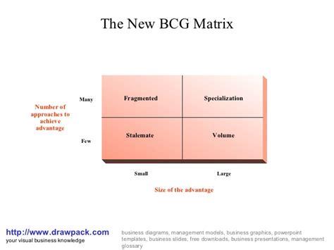 diagram of bcg matrix the new bcg matrix diagram