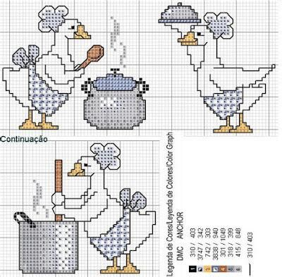 Schemi Punto Croce Per Cucina - schemi punto croce asciugamani cucina modificare una