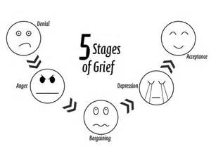 Stages of loss and grief
