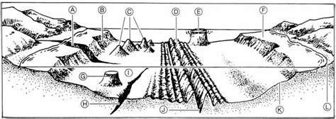 ocean floor diagram  label ocean worksheets