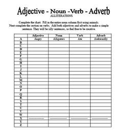 nouns verbs adjectives list images