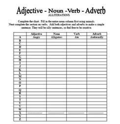 adjective noun verb adverb worksheet school