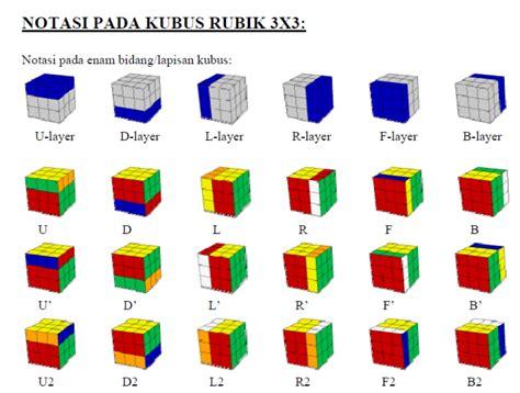 video tutorial rubik 3x3 indonesia rubik eleutheromania