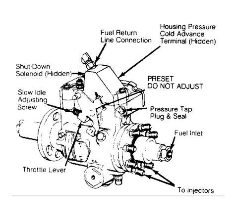 schematic of a 2002 duramax sel engine schematic get