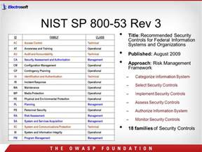 nist sp 800 18 template nist sp 800 53 rev 4 spreadsheet laobingkaisuo