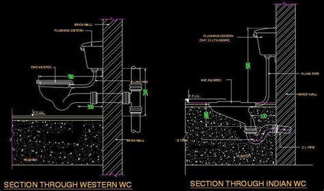 indian section typical section of wc plan n design