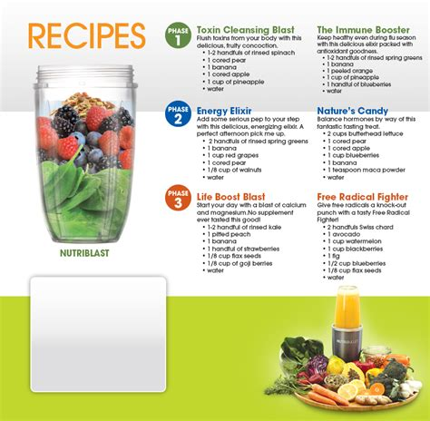 Where To Buy Detox Blast by Nutribullet Recipes Toxin Cleansing Blast The Immune