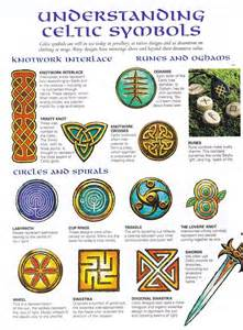 Symbol Meaning 1000 Ideas About Celtic Symbols On
