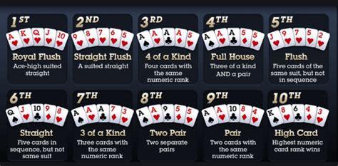 panduan curang bermain remipoker play idn poker play