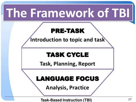 task based task based instruction tbi