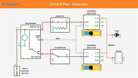 honeywell wiring centre diagram for c plan wiring diagram