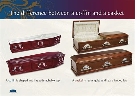 The Difference Between Funeral Director Coffins And Caskets Gt Coffins Welcome To Murphy Family