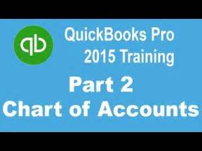 quickbooks tutorial part 2 23 best images about chart of accounts on pinterest