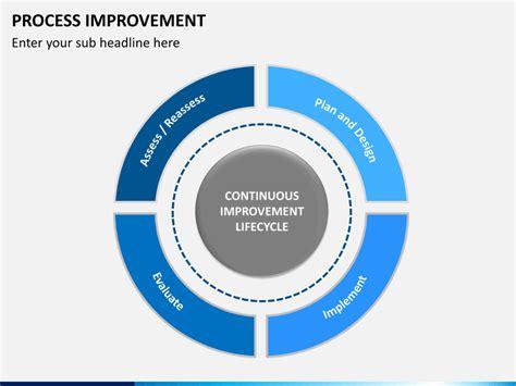 process improvement plan template powerpoint process improvement powerpoint template sketchbubble