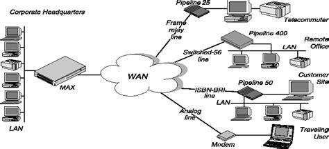 backbone network diagram related keywords suggestions for backbone network