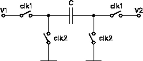switched capacitor equivalent resistance 5 2 2 switched capacitor resistors