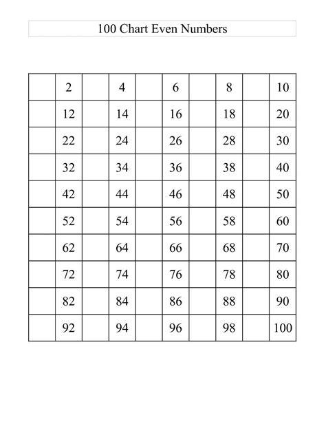 Numbers Worksheet 1 100 by Blank Number Chart 1 100 Worksheets Kiddo Shelter