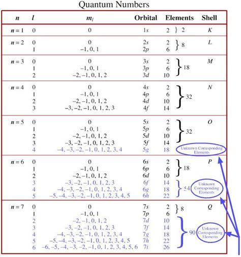 how many peremptory challenges are allowed seehint 주기율표 orbital 궤도채움
