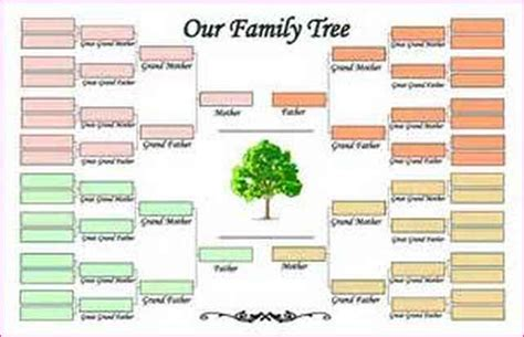 family tree template with siblings and cousins simple