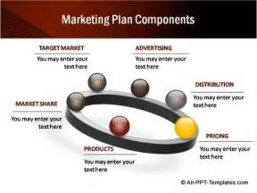 powerpoint marketing plan template powerpoint marketing strategy template