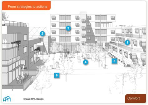 journal urban design home housing design for socialisation and wellbeing journal