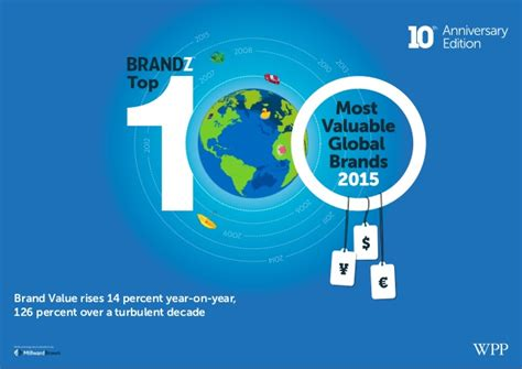 sa s most valuable brands brandz top 100 most valuable brands 2015 report