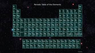 periodic table wallpaper periodic table with names of elements
