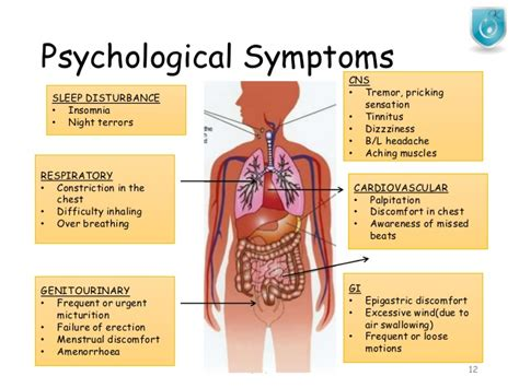 Is Backpain A Common Detox Symptom by Anxiety Disorders