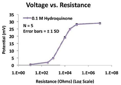 function of fuel resistor fuel resistor function 28 images acdelco 88951182 gm original equipment fuel resistor