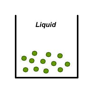 411a: m2, u3, p3 : the liquid phase