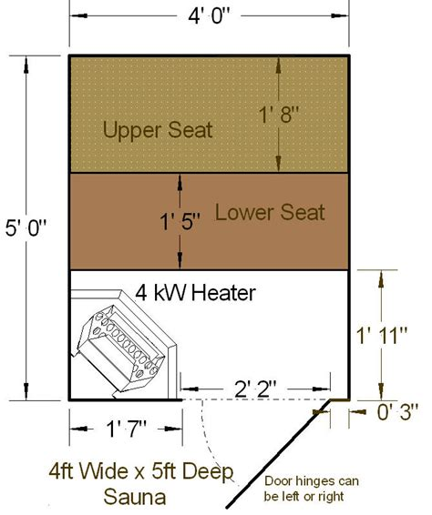 sauna floor plan diy sauna desings sauna layouts sauna floor plans