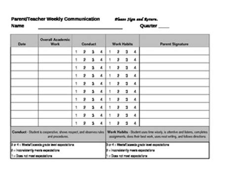 Weekly Progress Report Template Middle School Student Weekly Progress Report To Parents By Gretchen