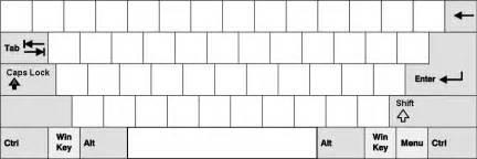 blank keyboard template print blank computer keyboard template memes