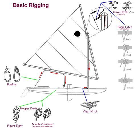 laser boat knots knots my2fish a blog about sunfish sailing